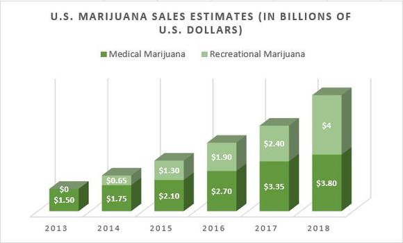 marijuana-sales_large